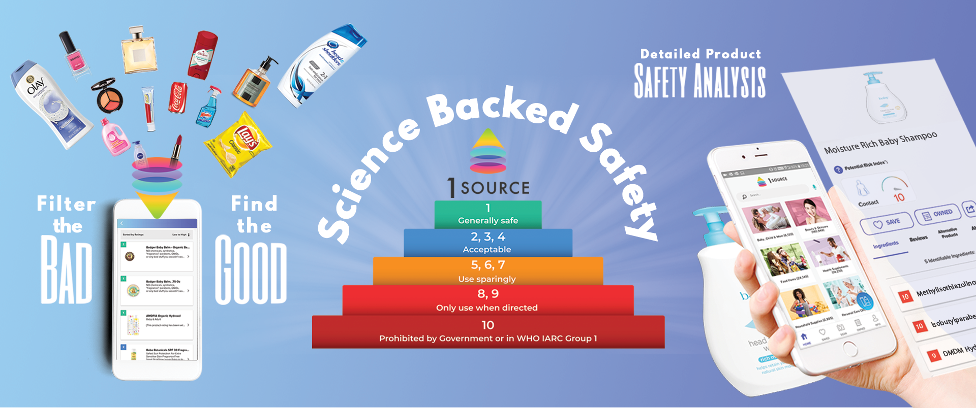 Science Backed 1